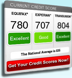 guide credit rating check free trials